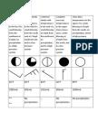 station model puzzle assessment