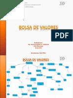 mapa bolsa de valores.pdf