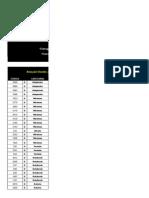 Tabela Informais 18/04/2015