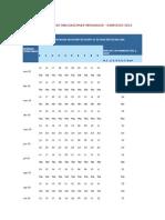 Cronograma de Obligaciones Mensuales 2015