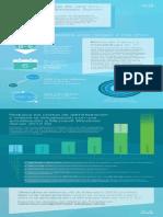 Infografia Losbeneficiosdeunaactualizacinawindowsserver2012r2 150128083823 Conversion Gate02