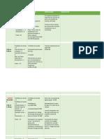 Informe Diario de La Supervision de Obras PARA ASISTENTES TECNICOS Y ADMINISTRATIVOS