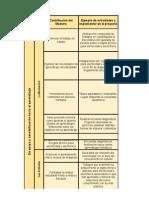 Matriz Estrategias de Aprendizaje Permeadas Con TIC.