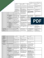 primary document analysis consolidated chart bieganowska, anna