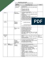 RPT Fizik Tingkatan 5 2015