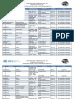 11056 Puntos de Pago Por Giro Banco Agrario Feb2015