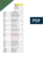 3G RAN Parameter Baseline V1.0 20131011
