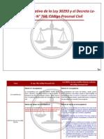 Cuadro Comparativo entre la Ley 30293 y el C.P.C..pdf