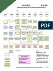 CSULB CECS FLow Chart