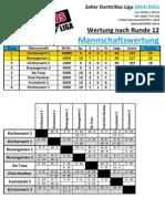 MAN Wertung 2014-2015 nach Runde 12.pdf