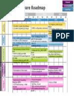 Alu Wcdma Sw Roadmap