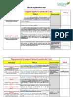 ghid-de-ingrijire-zilnica-copii-131026111027-phpapp02.pdf