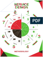 Customer-centric Service Design Toolkit