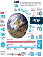 Info Tierra 2015