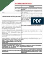 Paralelo Sistema de Inventario Periódico y Sistema de Inventario Permanente