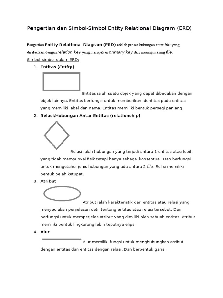 Pengertian dan simbol dfd ccuart Gallery