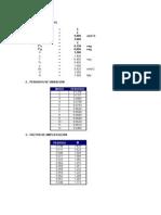 Espectro de Diseño Metodo Modal Espectral Nch433