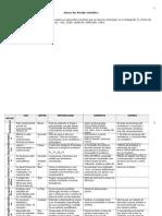 Quadro Comparativo_Métodos Científicos
