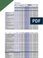 Valorizacion 07_GYD - Oficina Pardo y Aliaga.xls