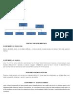 Ingenio Azucarero, Tecnologia de La Empresa, Objetivos Departamentales, Organigrama