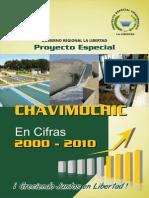 Descargas Medias Mensuales Chavimochic