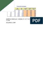 Ejemplo Sencillo Curvas Ct,Cf y Cv. Cfm,Cczcvm y Cmt (2)