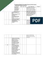 Matriks perbandingan undang2.docx