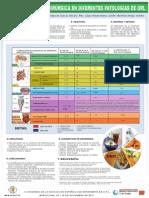 Alimentación Postquirúrgica en Pacientes Con Patologías Orales