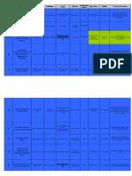 Listado de Instituciones en Cordoba