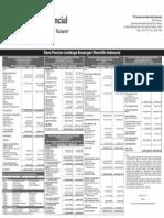 Lap Keuangan DPLK 2012 Terbit 2013