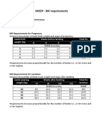 117.254 (I) Feed Requirements Worksheet