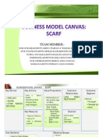 Model Canvas Scarf