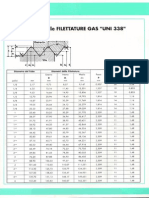 28- Tabella Filettature Gas