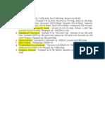 Daftar obat high alert.doc