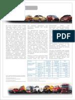 About Tatamotors