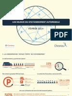 Les enjeux du stationnement automobile - Chronos & CEREMA - février 2014