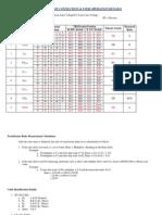 TRM Kit Notes