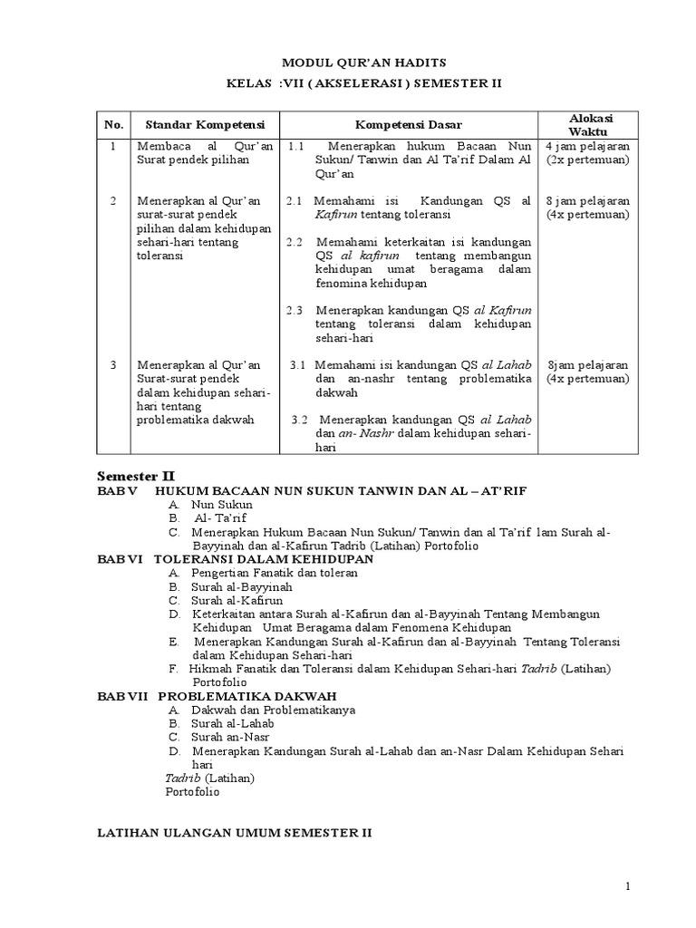 Quran Hadist Mts Kelas 7 Semester 2