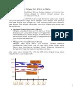 Perubahan Nilai Obligasi & Kupon Setengah Tahun
