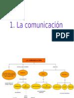 1.La comunicación