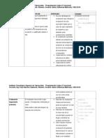 Evaluacion Perezosa - Evaluacion impaciente