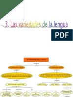 3.Las variedades de la lengua