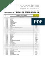TCA_PARR_NAC_POBL_1990_2001_2010