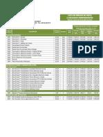 Lista+de+precios+al+03-04-2015 Vzla Asociado