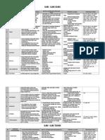 Program Studi (1)