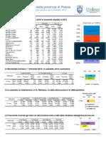 anticipazione_3_2015.pdf