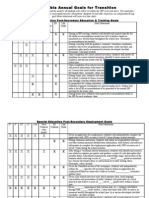 Measurable Annual Goals for Transition MATRIX