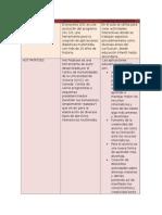 cuadro comparativo. herramientas digitales