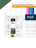 Tabla de Evaluacion de Software