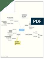 Diagrama - Evolução literária
